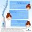 ⭐️ น้ำแร่ 100% ลดการระคายเคืองนำเข้าจากฝรั่งเศส แบรนด์ ลา โรช-โพเซย์ ช่วยลดการระคายเคืองจ้า thumbnail 3