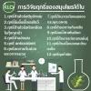 ลูกใต้ใบ ช่วยคนไทยห่างไกลโรคตับ #9 การวิจัยฤทธิ์ของสมุนไพรลูกใต้ใบ