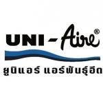 ยูนิแอร์ Uni Aire แอร์ติดผนังราคาถูก