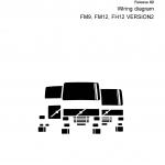 หนังสือ คู่มือซ่อม วงจรไฟฟ้า Wiring diagram Trucks Group 37 Release 02 FM9, FM12, FH12 VERSION2 (ข้อมูลทั่วไป ค่าสเปคต่างๆ วงจรไฟฟ้า วงจรไฮดรอลิกส์)