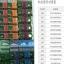 ถ่านกระดุม LR44W / AG13 (10 ก้อนx3 แผง) Alkalide Battery Imperial Crown 160 mAh thumbnail 3