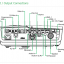 D963HD ความสว่างสูง: 4500 ANSI Lumens ความละเอียดภาพสูงระดับ Full HD, 1080p สีสันสดใส ด้วยวงล้อสี ที่ช่วยให้ภาพสดใส อีกทั้งสามารถควบคุมการทำงานผ่านระบบเน็ตเวิร์กได้ สนใจโทรเลยค่ะ 0955397446 คุณกิ่ง thumbnail 7
