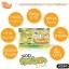 Melon Slim by veena เมล่อน สลิม ลดน้ำหนัก+ดีท็อกซ์ ราคาปลีก 120 บาท / ราคาส่ง 96 บาท thumbnail 2