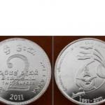 เหรียญประเทศ ศรีลังกาSRI-KM184 ชนิดราคา 2 RUPEES ใหม่ นังไม่ใช้