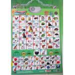 แผ่นการเรียนรู้ แบบอิเล็กทรอนิกส์ 2 ภาษา - The Thai-English alphabet learning table