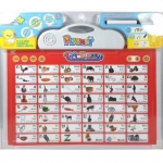กระดาน Playmat Thai - English Learning garden