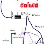 ระบบน้ำ+ปุ๋ยอัตโนมัติเต็มรูป SmartWater001