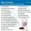 CoQ30 โควคิว 30 สุขภาพดี ของระบบเส้นประสาท thumbnail 1