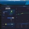 แผน Fifa Online 3 [4-1-1-4] คะแนน Ranking 2000+ พร้อม Tactic แก้เกมส์ 3 แบบ