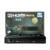 HDMI Selector 4x1