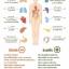 Urolizin ยูโรลิซิน อาหารเสริมลดความดัน ลดเบาหวาน thumbnail 8