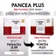 Pancea Plus แพนเซีย พลัส ลดน้ำหนัก แบบ Healthy สุขภาพดี ผอมถาวร ไม่โยโย่ thumbnail 3