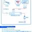 จานPSIโอโซน (พร้อมหัวและสาย 10 ม.) thumbnail 7