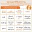 Urolizin ยูโรลิซิน อาหารเสริมลดความดัน ลดเบาหวาน thumbnail 12