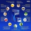 Mezo Novy เมโซ โนวี่ อาหารเสริมควบคุมน้ำหนัก thumbnail 7