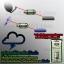 อุปกรณ์ป้องกันฟ้าผ่า thumbnail 6