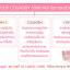 Colly Pink 6,000 mg. คอลลี่ พิงค์ คอลลาเจนแท้ จากญี่ปุ่น thumbnail 4